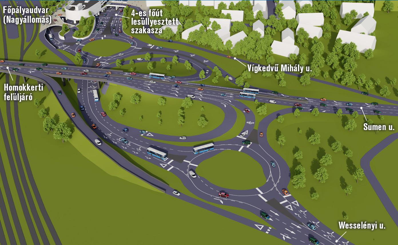 főnix lakópark debrecen térkép Térkép: így közlekedhetünk majd a Debreceni Főpályaudvar környékén  főnix lakópark debrecen térkép